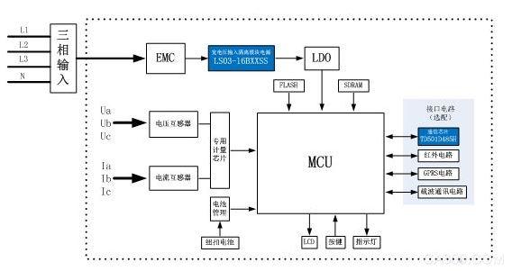 采用3pcs工频变压器进行电压变换,再通过整流及滤波电路实现直流电压